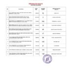 result_Page_01