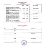 result_Page_10